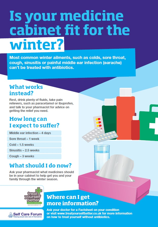 Is your medicine cabinet fit for the winter?
