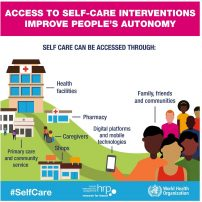 WHO's Self Care Guidance on Sexual Health