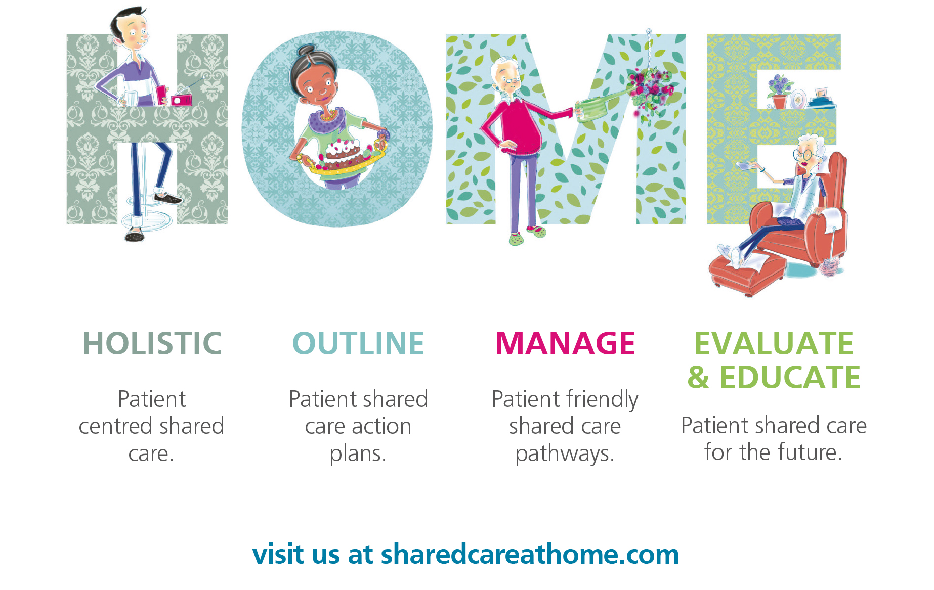HARTMANN UKI Launches 'HOME' Shared Care Initiative